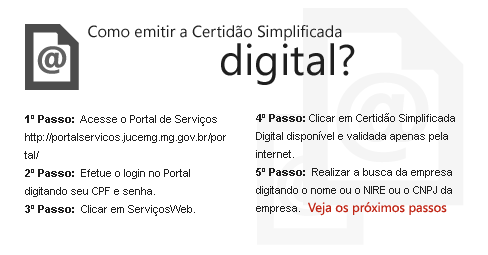 Certidão Simplificada Digital